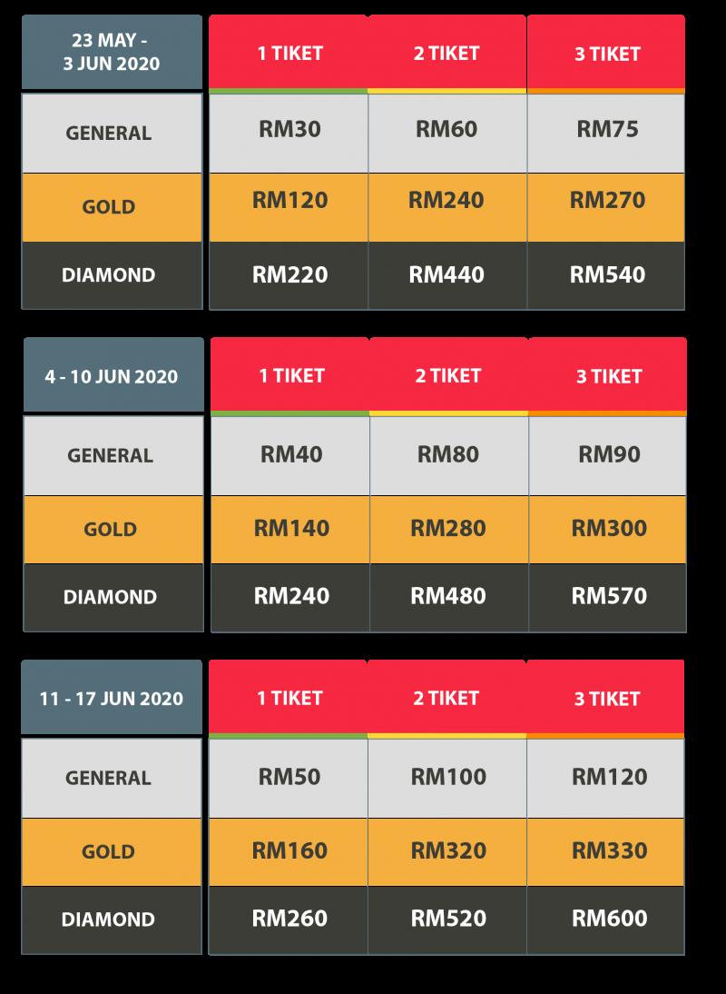 timeline harga rpm online_25mei